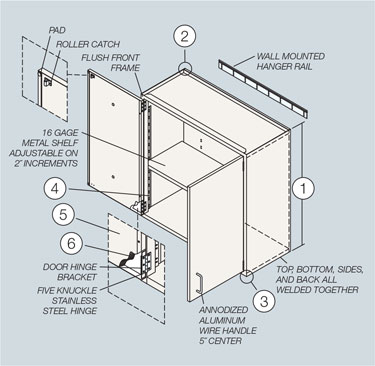 Wall Cabinets for Labs - Modular - Glass / Steel Doors - Made in USA